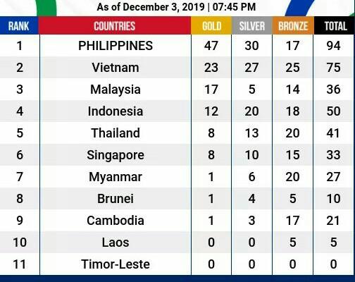 Filippinerna online dating webbplatser