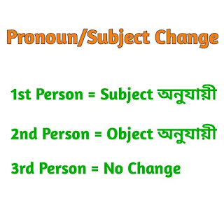 Rules for changing pronoun in Reported Speech, direct and indirect speech pronoun rules