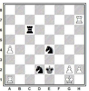 Posición de la partida Korchnoi - Karpov (Match por el título mundial de 1978)