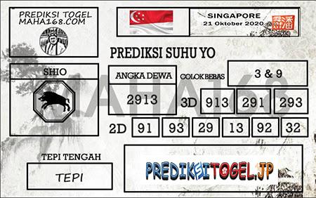 Prediksi Suhu Yo Singapura Rabu 21 Oktober 2020
