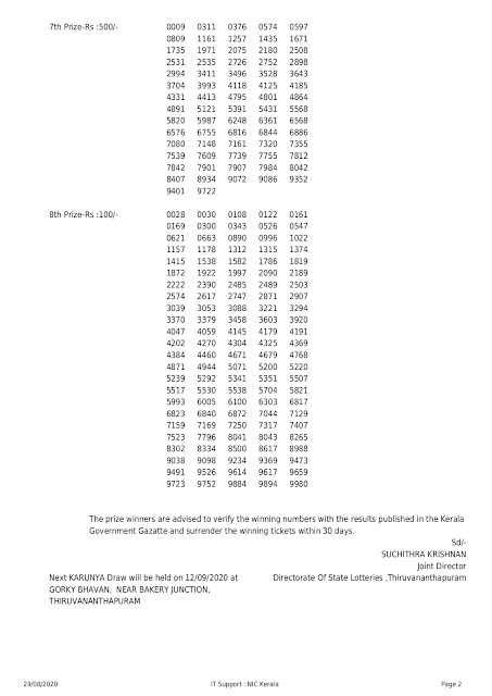 KERALA LOTTERY OFFICIAL RESULT KARUNYA KR-492 ON 29.08.2020 PART-2