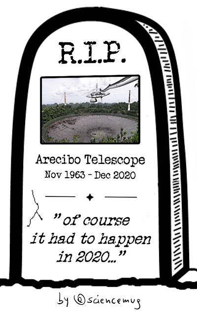 "Sketch of a gravestone with engraved: ""R.I.P. Arecibo Telescope, Nov 1963-Dec 2020, ""of course it had to happen in 2020..."""