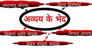 अव्यय के भेद / प्रकार / Types Of Avyay In Hindi