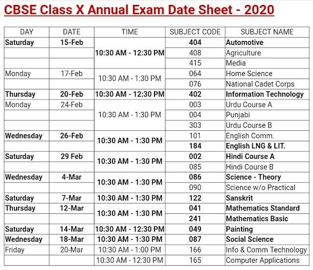 CBSE class 10 board exam date sheet 2020