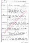 हिंदी पाठ योजना कक्षा 8  | B.ed Lesson Plan in Hindi Class 8