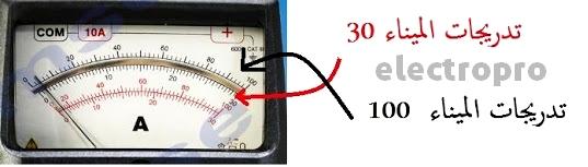 تدريجات جهاز الامبير متر