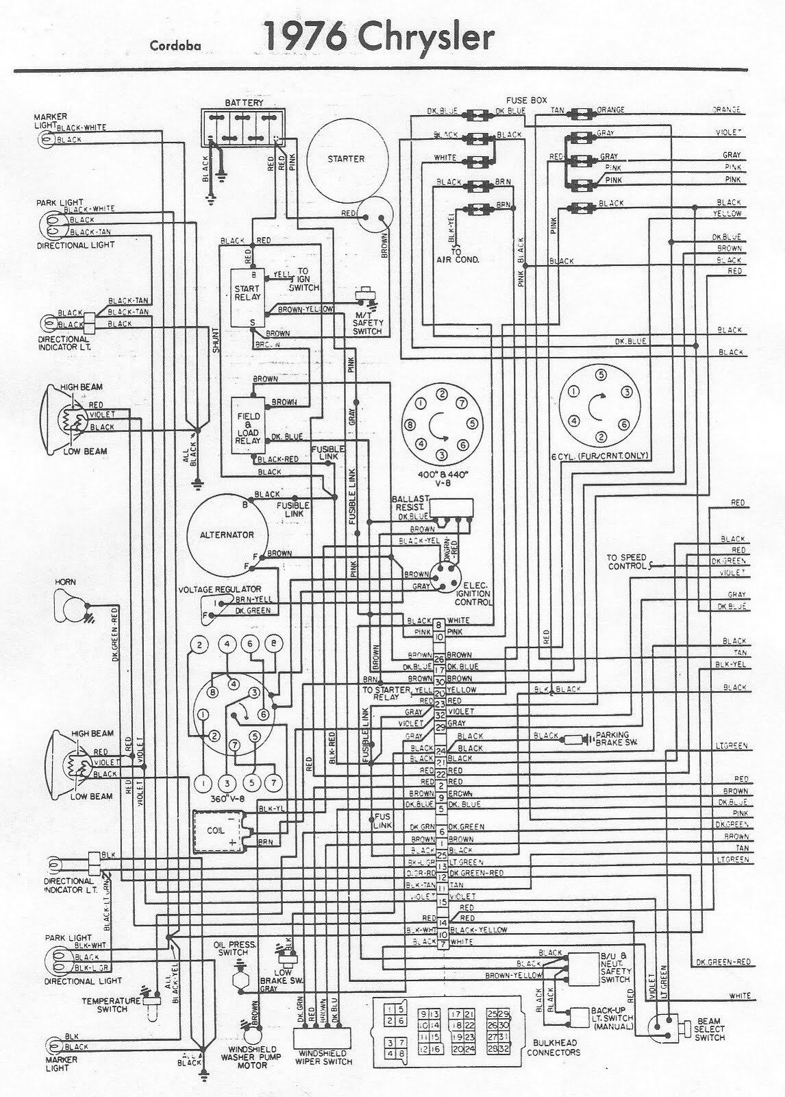 Free Auto Wiring Diagram  1976 Chrysler Cordoba Engine Compartment Wiring Diagram