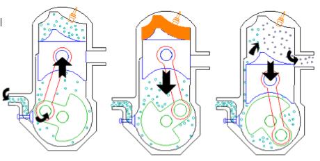 Two Stroke on Internal Bustion Engine Diagram