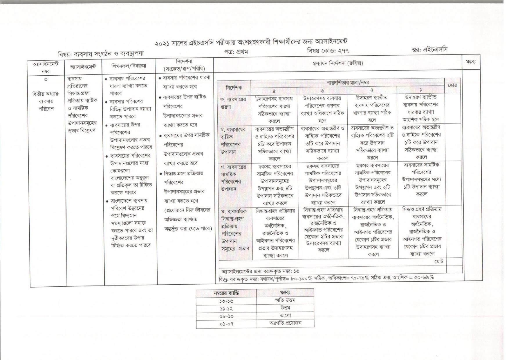 HSC 4th Week Bussiness Management Assignment
