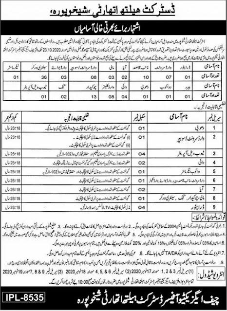 district-health-authority-dha-sheikhpura-jobs-2020