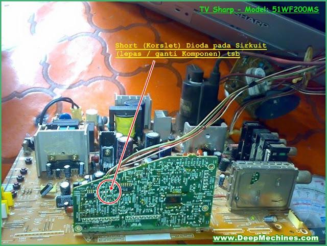 """Perbaikan Kerusakan Korslet Komponen TV Sharp 21"""" 51WF200MS"""