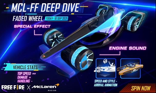 Free Fire MCL-FF Deep Dive