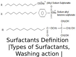 Surfactants Definition.