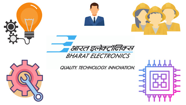 BEL Jobs: Recruitment of Engineers & Officers 2021 – B.E. / B.Tech / CA / ICWA / MBA / MSW / Others Eligible