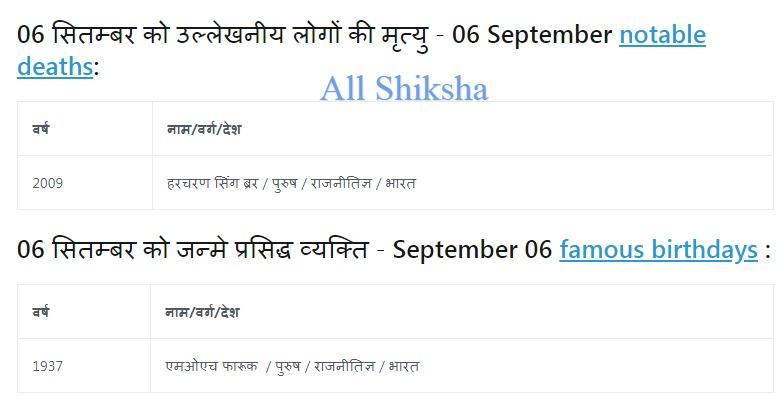 History of 06 September
