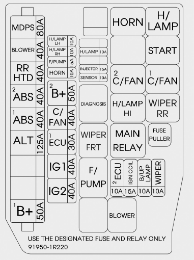 Fuse Box: 2010 - 2017 Hyundai Accent - Fuse Box Diagram | Hyundai Accent Fuse Box 2008 |  | Fuse Box - blogger