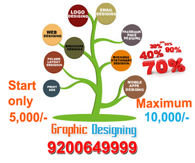 website-design-development-Company-in-Jabalpur