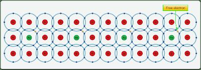 Electron Control Valves, Analog Electronics