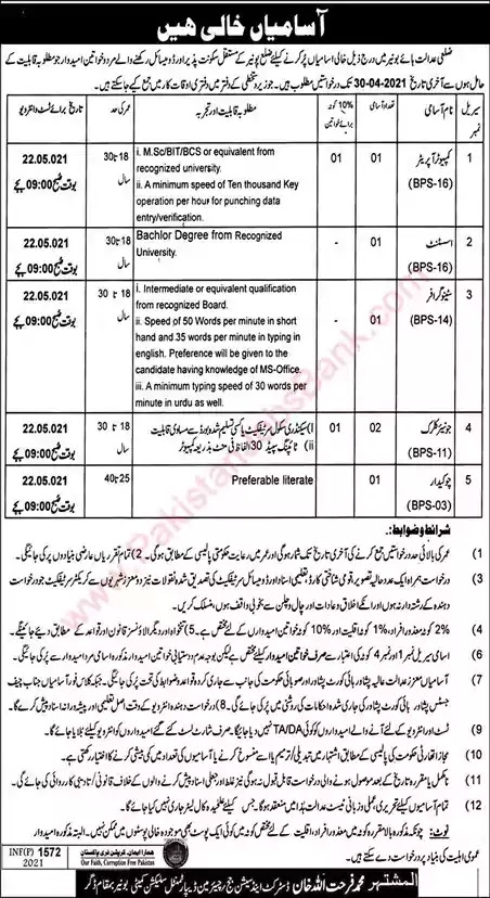 New Jobs in District and Session Court Buner Jobs 2021