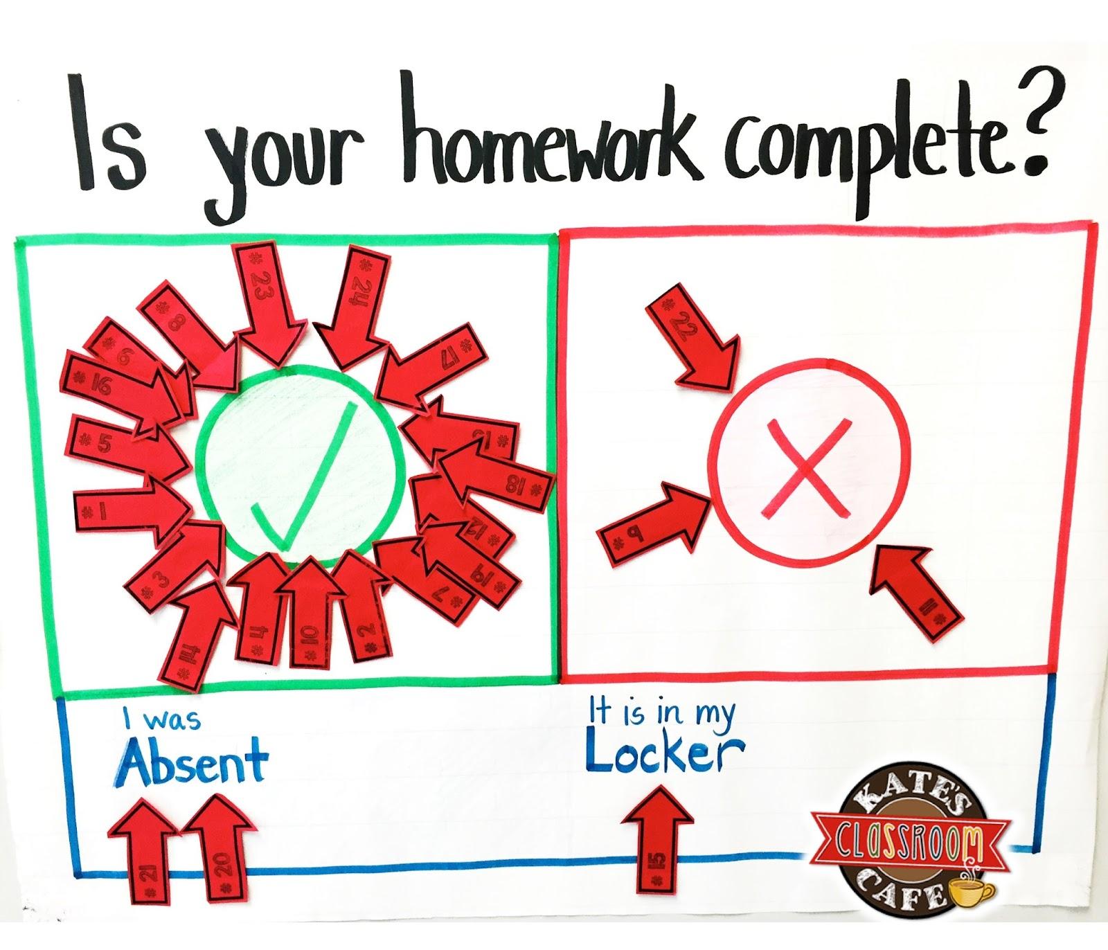 online schools creative writing short