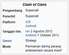 Keterangan Clash Of Clans Wikipedia