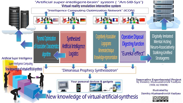 Pyramid Optimization of Associative Characteristics