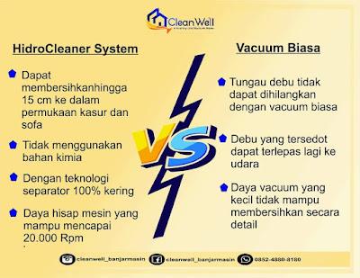 Cleanwell Banjarmasin
