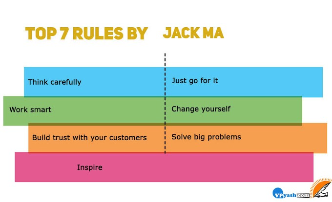 Jack Ma's top 7 rules for success - Motivational words