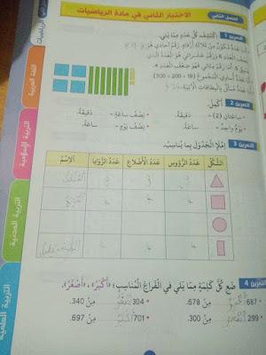 اختبارات الفصل الثاني مادة الرياضيات السنة الثانية ابتدائي الجيل الثاني