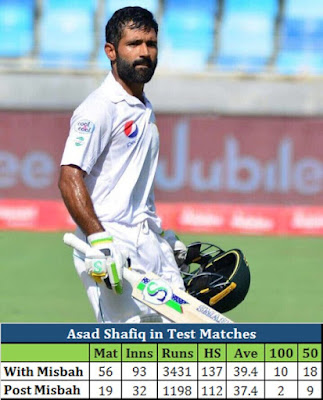 What about Asad Shafiq?