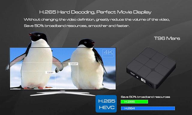 Review Harga dan Spesifikasi T96 Mars Android TV