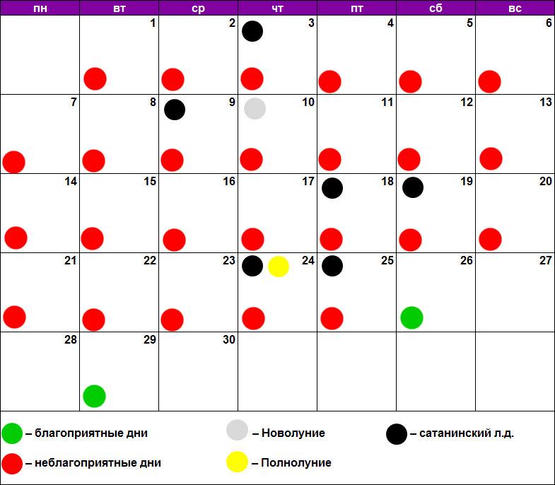 Лунный календарь для пилинга июнь 2021