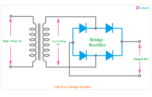 All types of Rectifier Example, examples of rectifier