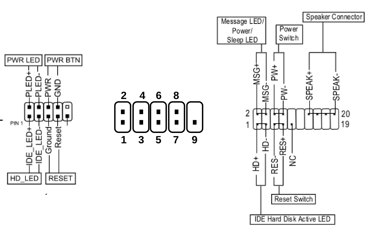 Mengenal Front Panel Motherboard Power