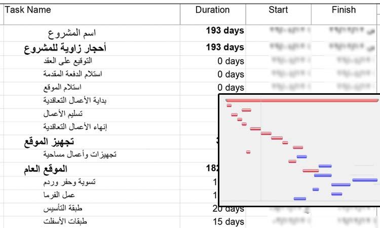 جدول زمني لمشروع فارغ جاهز Excel Pdf Doc شهري سنوي يومي نموذج لتنفيذ عمل
