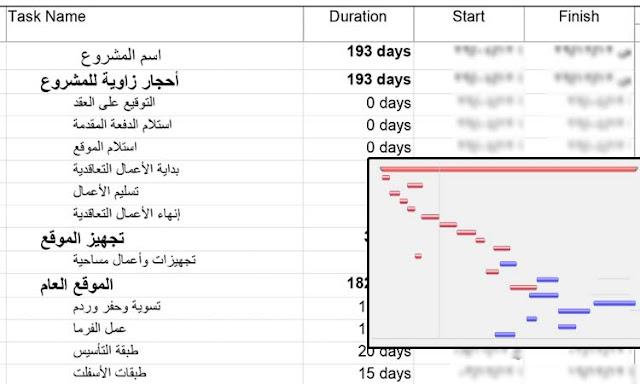 جدول زمني pdf لمشروع حقيقي