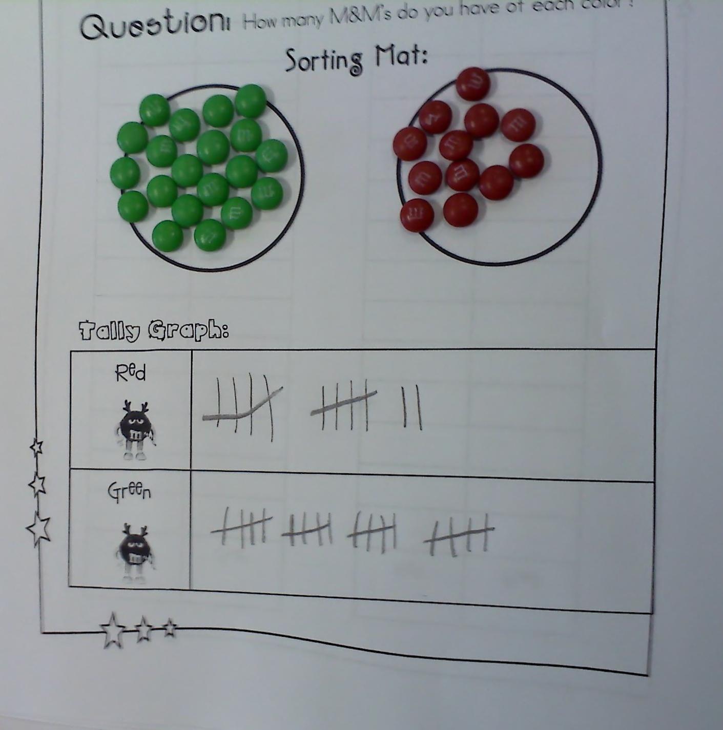 Following Optimism In 2nd Grade Christmas M Amp M Math Fun