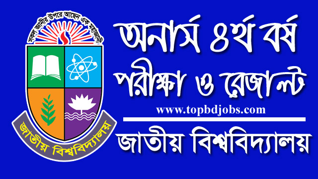 National University Hons 4th Year Result