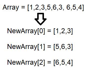 Array Jquery