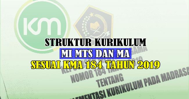 Struktur Kurikulum Mi Mts Dan Ma Sesuai Kma 184 Tahun 2019 ...
