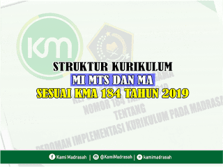Struktur Kurikulum MI MTs MA Sesuai KMA 184 Tahun 2019