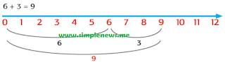 6 = 3 = 9 www.simplenews.me