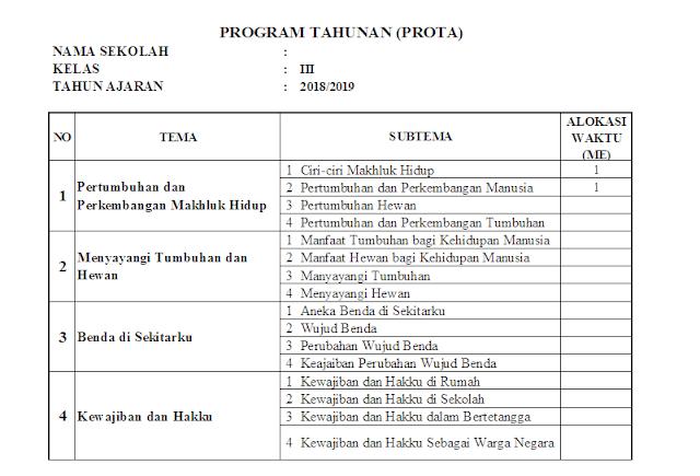 Program Tahunan (Prota) Kelas 3 SD/MI