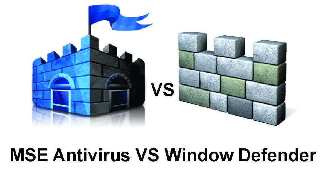 Security essentials window 7 64 bit