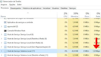 Gerenciador de Tarefas Windows 10