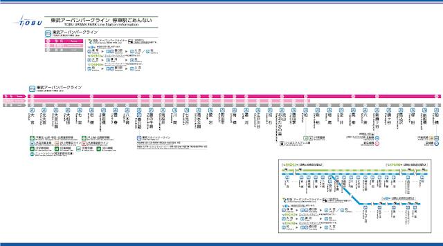 東武 スカイ ツリー ライン 路線 図