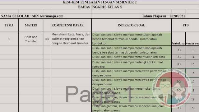 KISI-KISI SOAL UTS/PTS BAHASA INGGRIS KELAS 5 SD SEMESTER 2