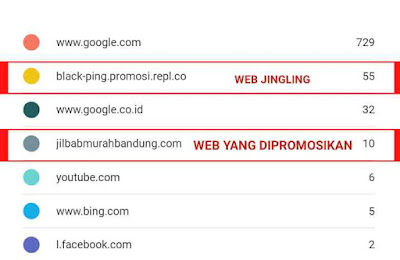 Web jingling dan web yang dipromosikan