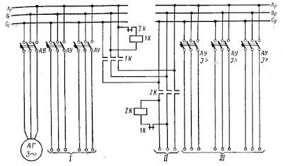 Принципиальная схема неавтоматизированной аварийной электростанции