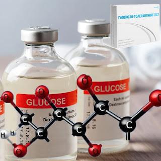 тест на толерантность к глюкозе